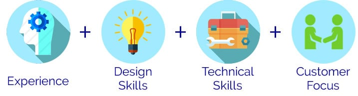 CoBa Web Design's Skills and Resources: Experience, Design Skills, Technical Skill & Customer Focus